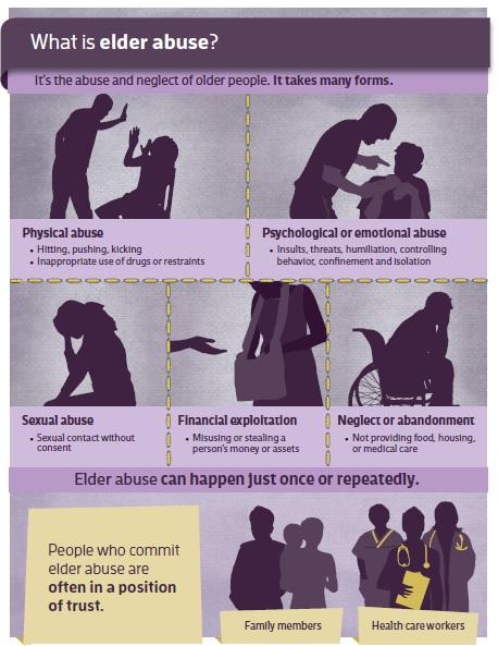 scheda OMS in occasione della giornata contro gli abusi sugli anziani